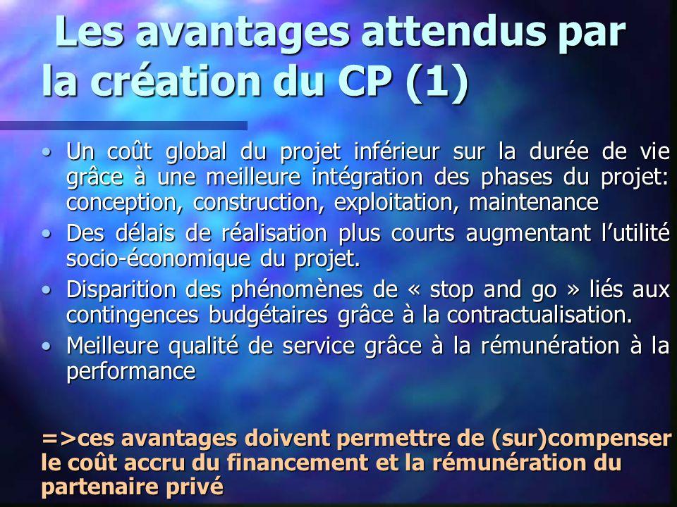 Les avantages attendus par la création du CP (1)