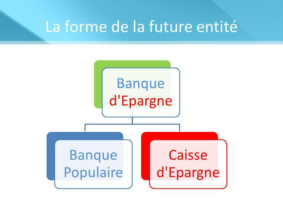 La forme de la future entité