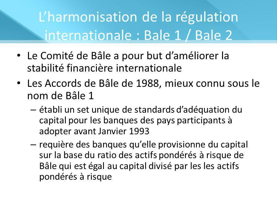L'harmonisation de la régulation internationale : Bale 1 / Bale 2