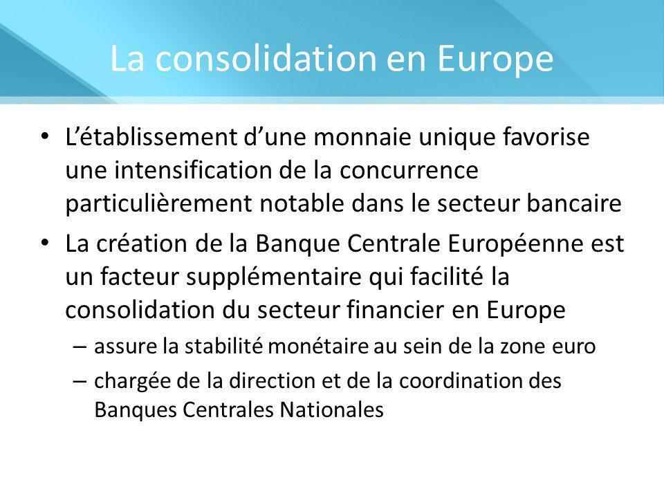 La consolidation en Europe