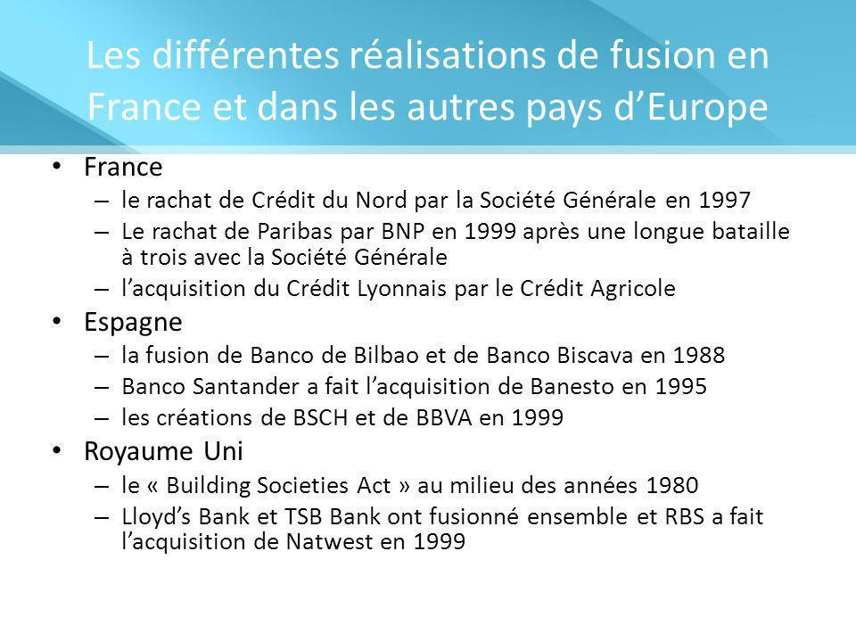 Les différentes réalisations de fusion en France et dans les autres pays d'Europe