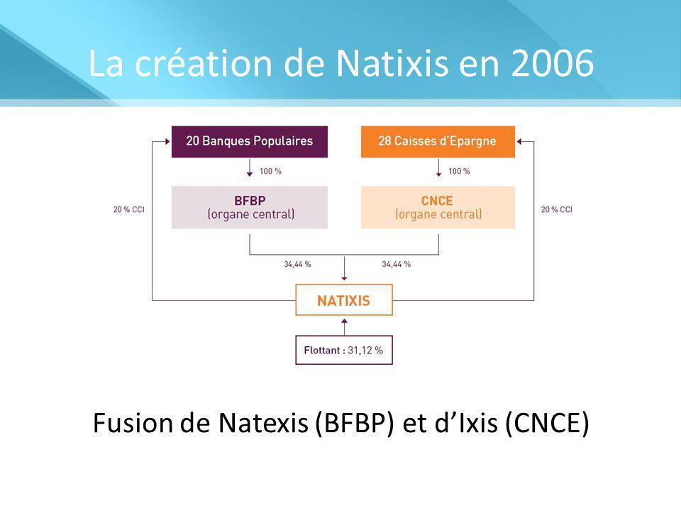 La création de Natixis en 2006
