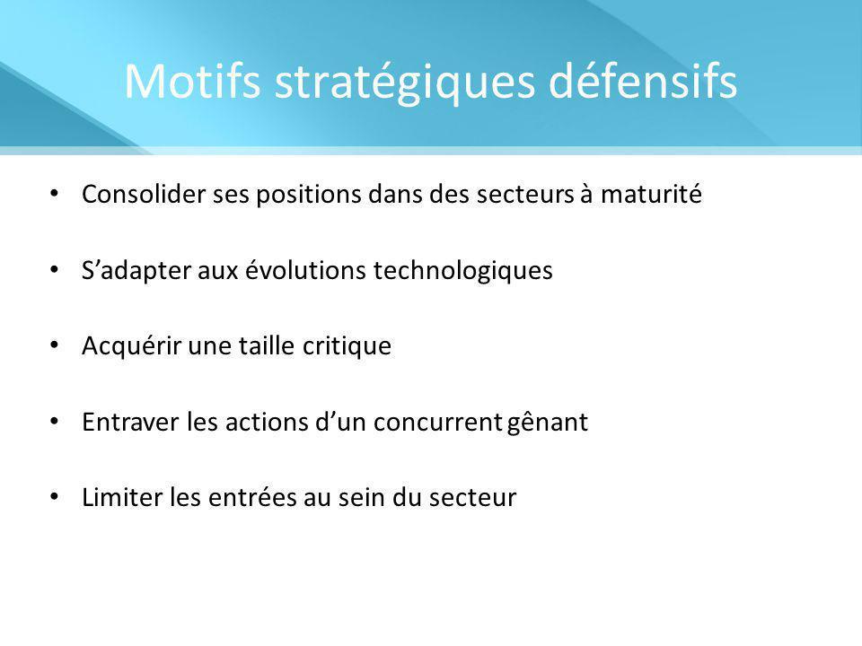 Motifs stratégiques défensifs