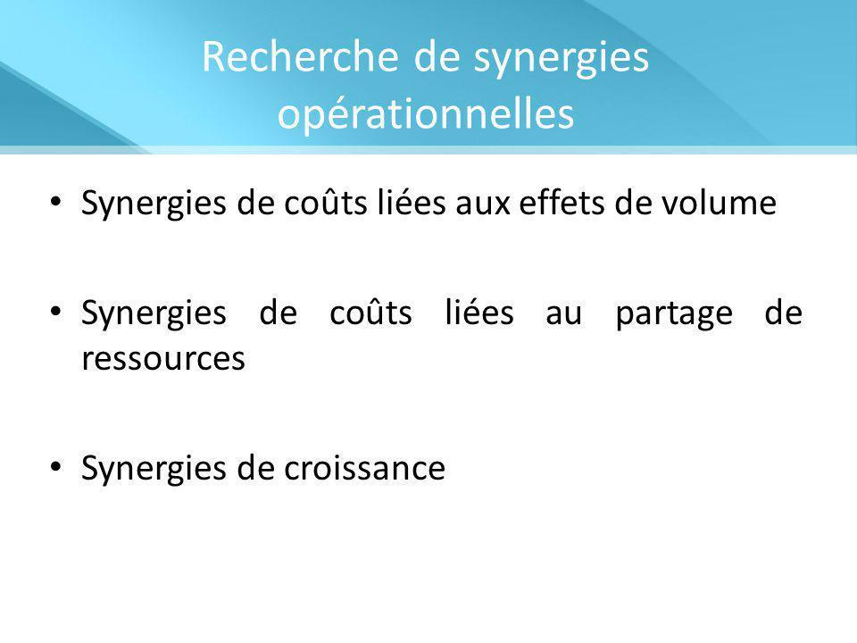 Recherche de synergies opérationnelles