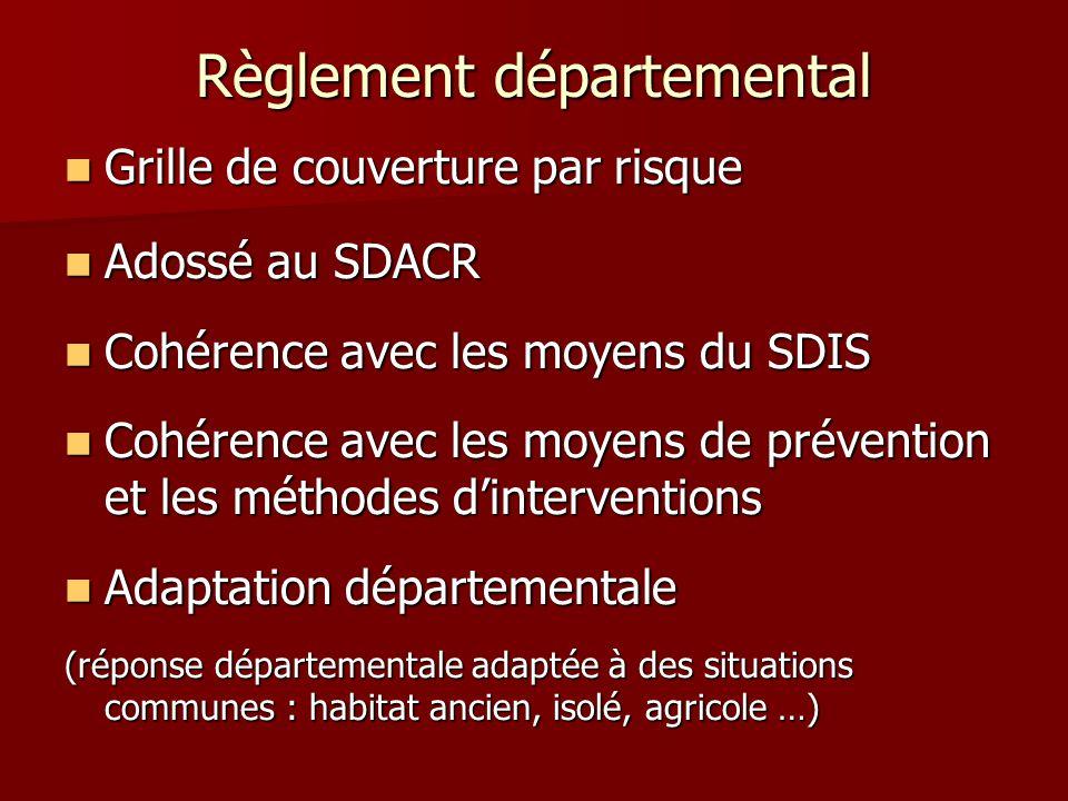 Règlement départemental