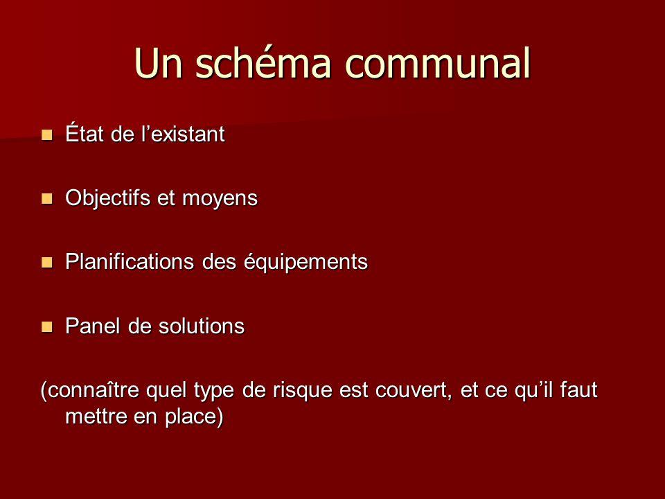 Un schéma communal État de l'existant Objectifs et moyens