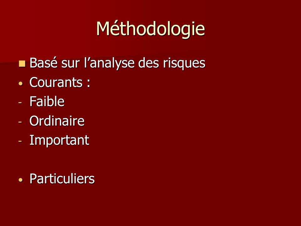 Méthodologie Basé sur l'analyse des risques Courants : Faible