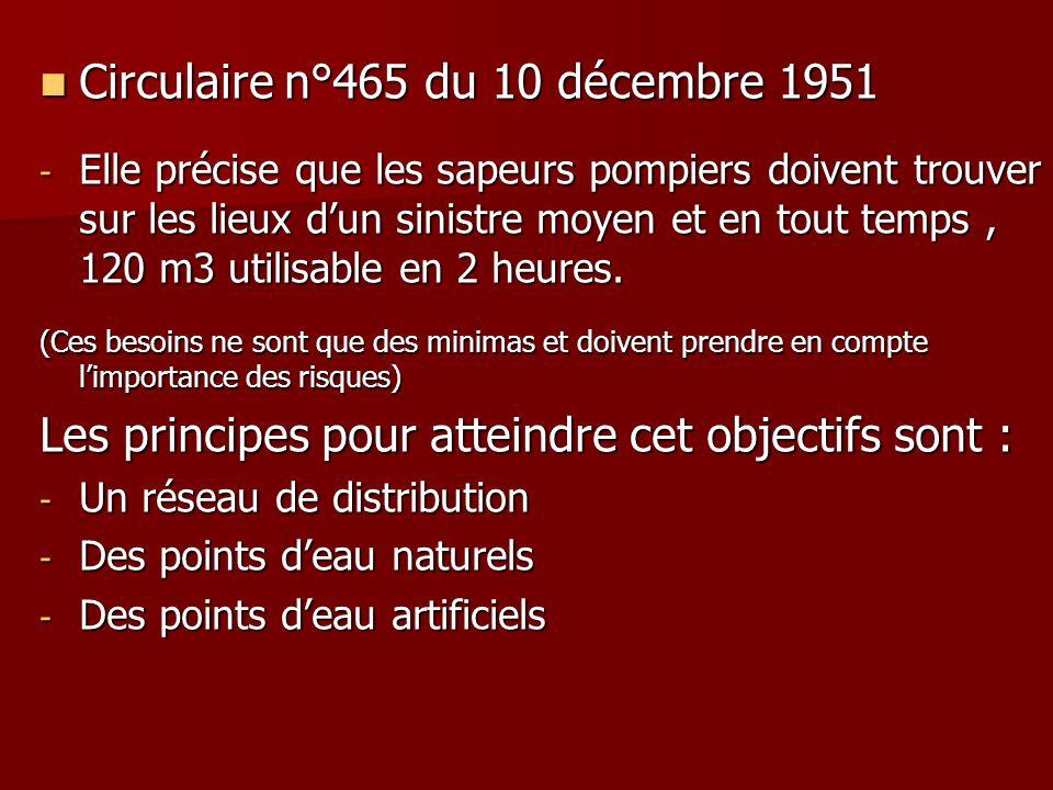 Circulaire n°465 du 10 décembre 1951