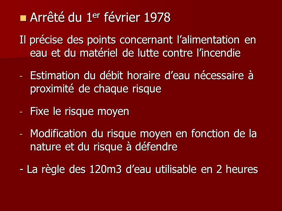 Arrêté du 1er février 1978 Il précise des points concernant l'alimentation en eau et du matériel de lutte contre l'incendie.