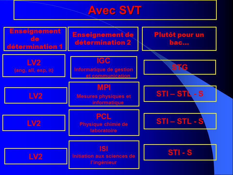Avec SVT LV2 IGC STG MPI STI – STL - S LV2 PCL STI – STL - S LV2