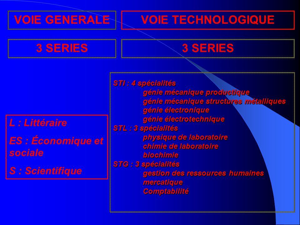 VOIE GENERALE VOIE TECHNOLOGIQUE 3 SERIES 3 SERIES