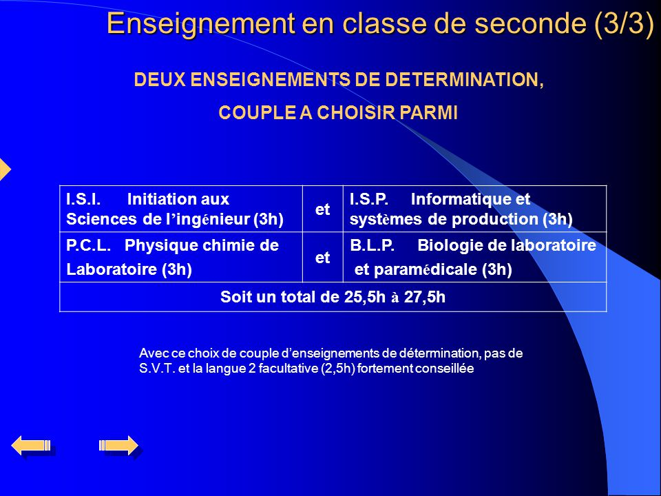 Enseignement en classe de seconde (3/3)