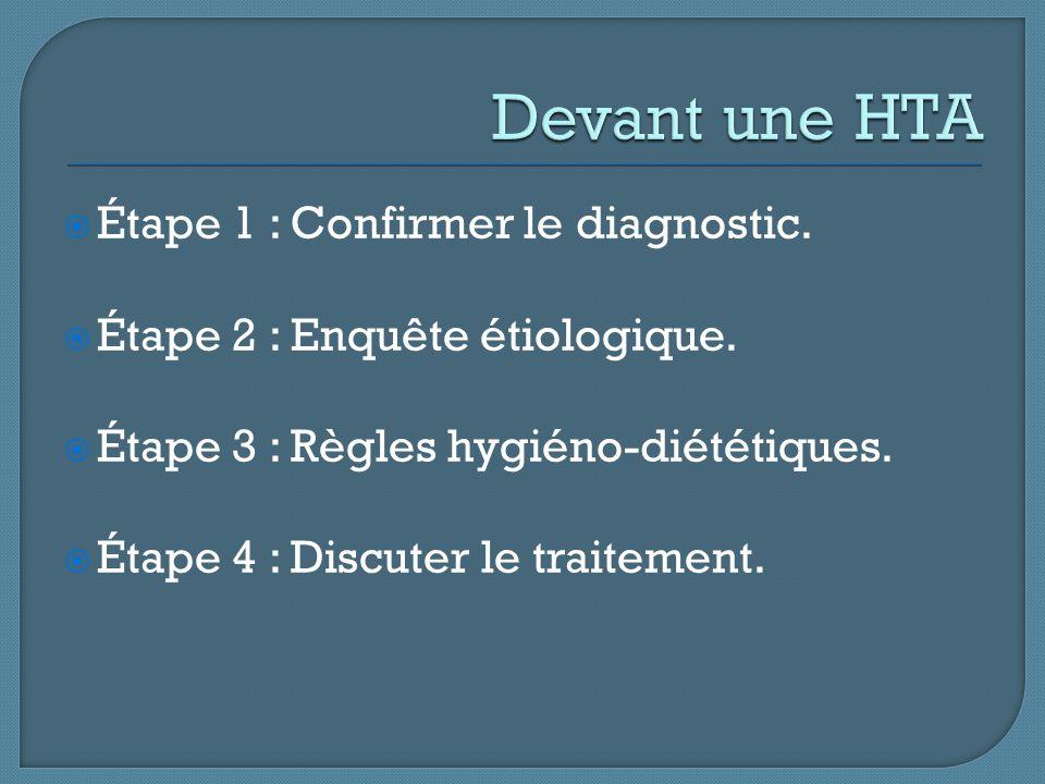 Devant une HTA Étape 1 : Confirmer le diagnostic.