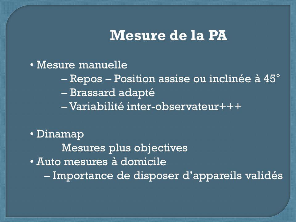 Mesure de la PA • Mesure manuelle