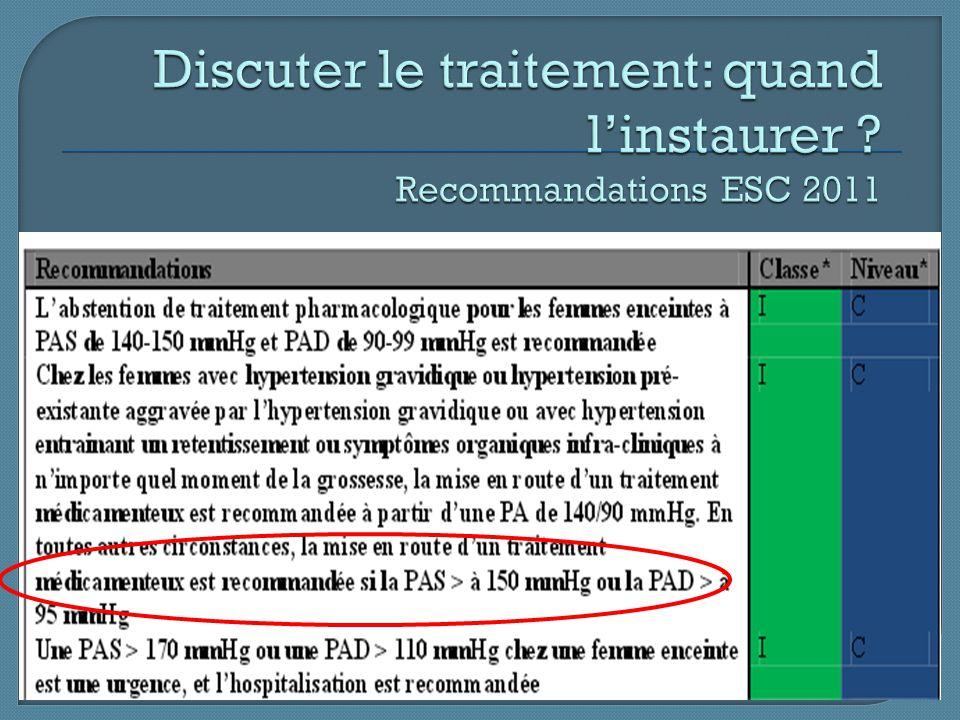 Discuter le traitement: quand l'instaurer Recommandations ESC 2011
