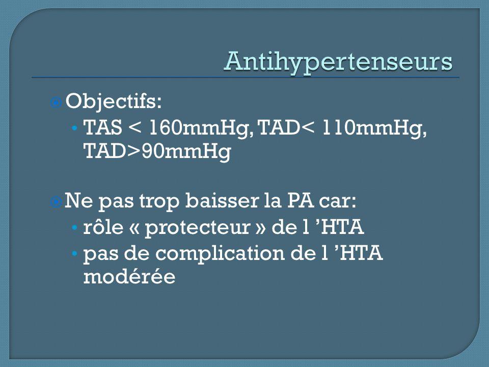 Antihypertenseurs Objectifs: TAS < 160mmHg, TAD< 110mmHg, TAD>90mmHg. Ne pas trop baisser la PA car: