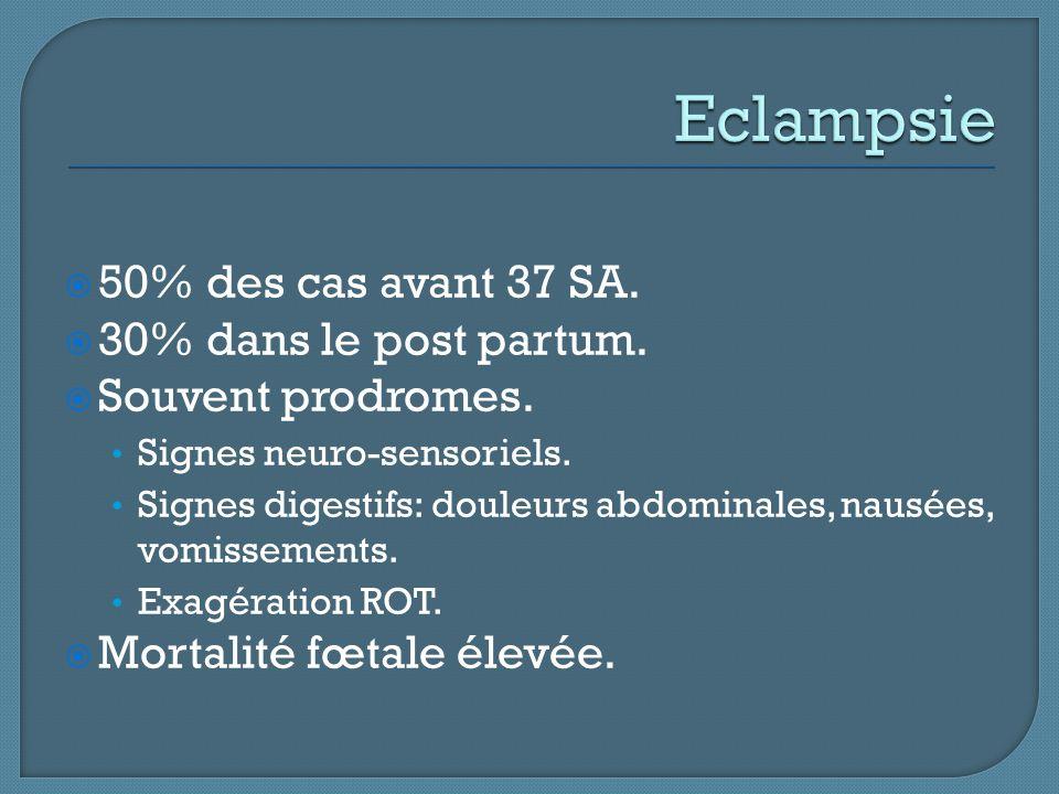Eclampsie 50% des cas avant 37 SA. 30% dans le post partum.