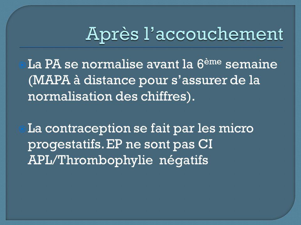 Après l'accouchement La PA se normalise avant la 6ème semaine (MAPA à distance pour s'assurer de la normalisation des chiffres).