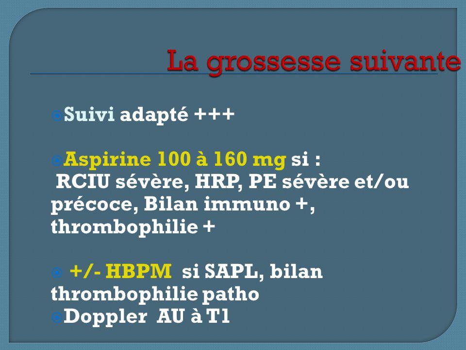La grossesse suivante Suivi adapté +++ Aspirine 100 à 160 mg si :