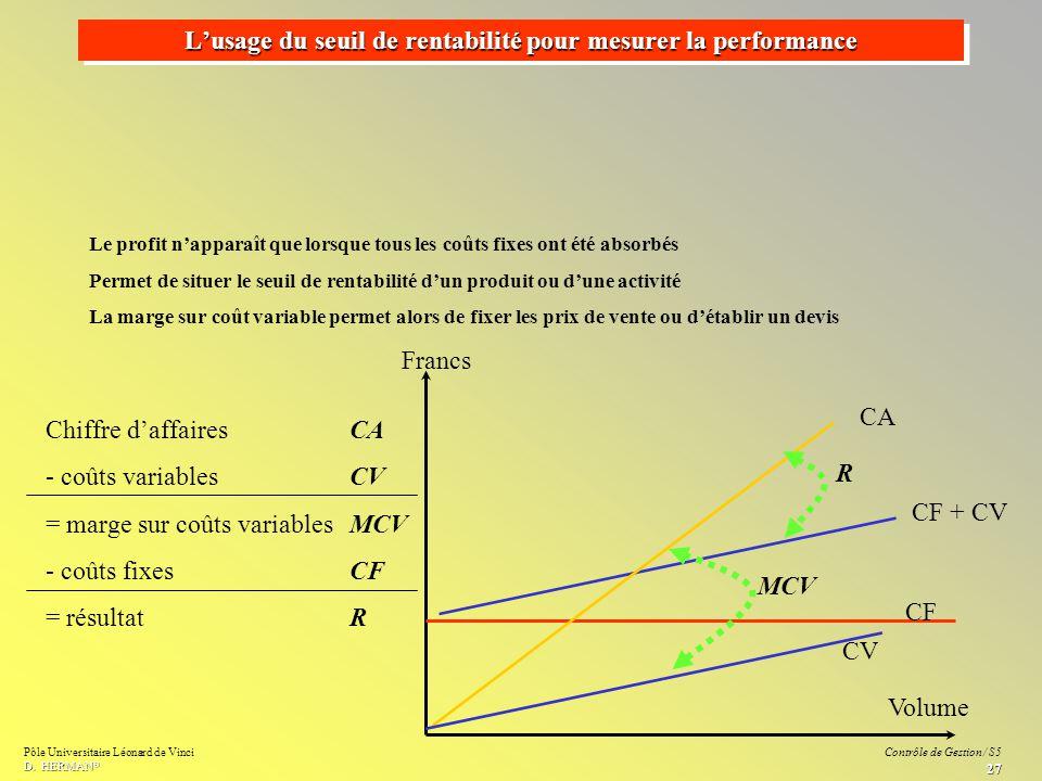 L'usage du seuil de rentabilité pour mesurer la performance