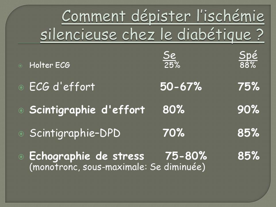 Comment dépister l'ischémie silencieuse chez le diabétique