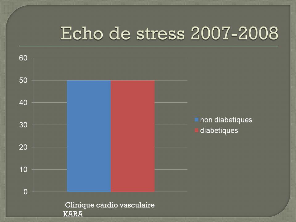 Echo de stress 2007-2008 Clinique cardio vasculaire KARA