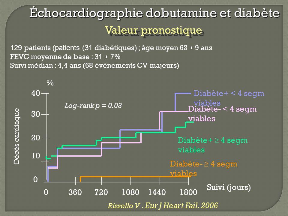 Échocardiographie dobutamine et diabète