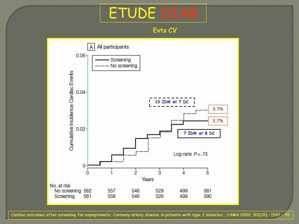 ETUDE DIAB Evts CV 10 IDM et 7 DC 3.7% 2.7% 7 IDM et 8 DC