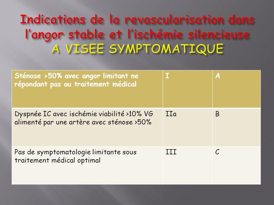 Indications de la revascularisation dans l'angor stable et l'ischémie silencieuse A VISEE SYMPTOMATIQUE