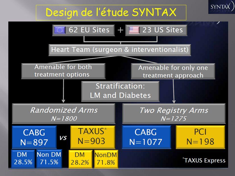 Design de l'étude SYNTAX