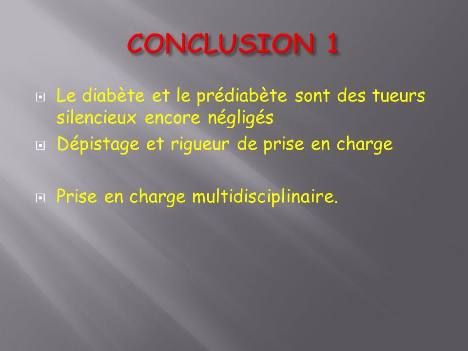 CONCLUSION 1 Le diabète et le prédiabète sont des tueurs silencieux encore négligés. Dépistage et rigueur de prise en charge.