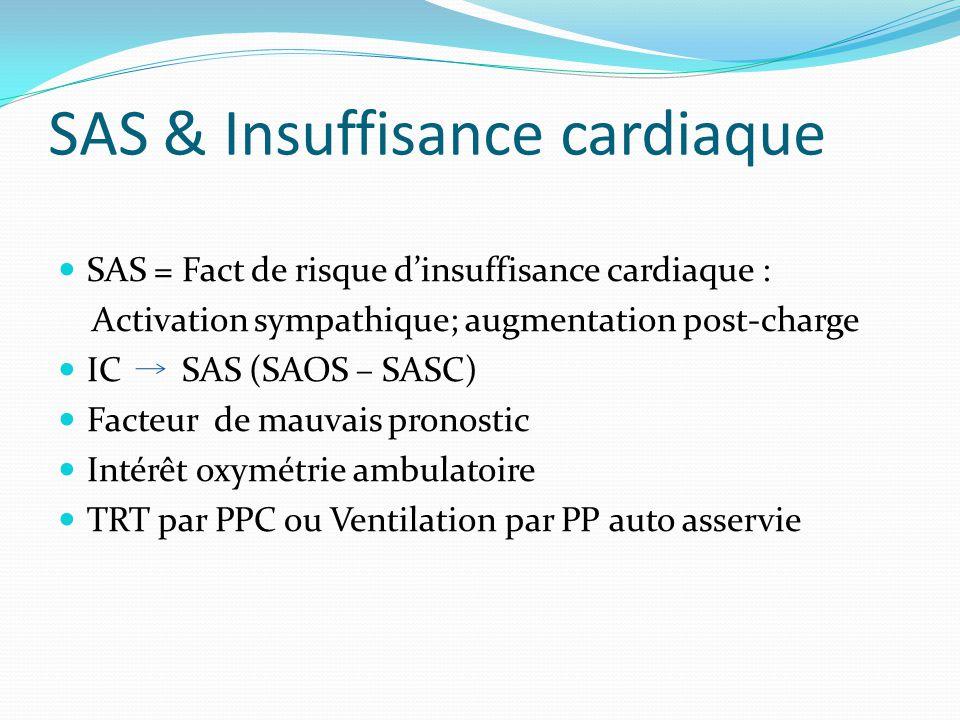 SAS & Insuffisance cardiaque