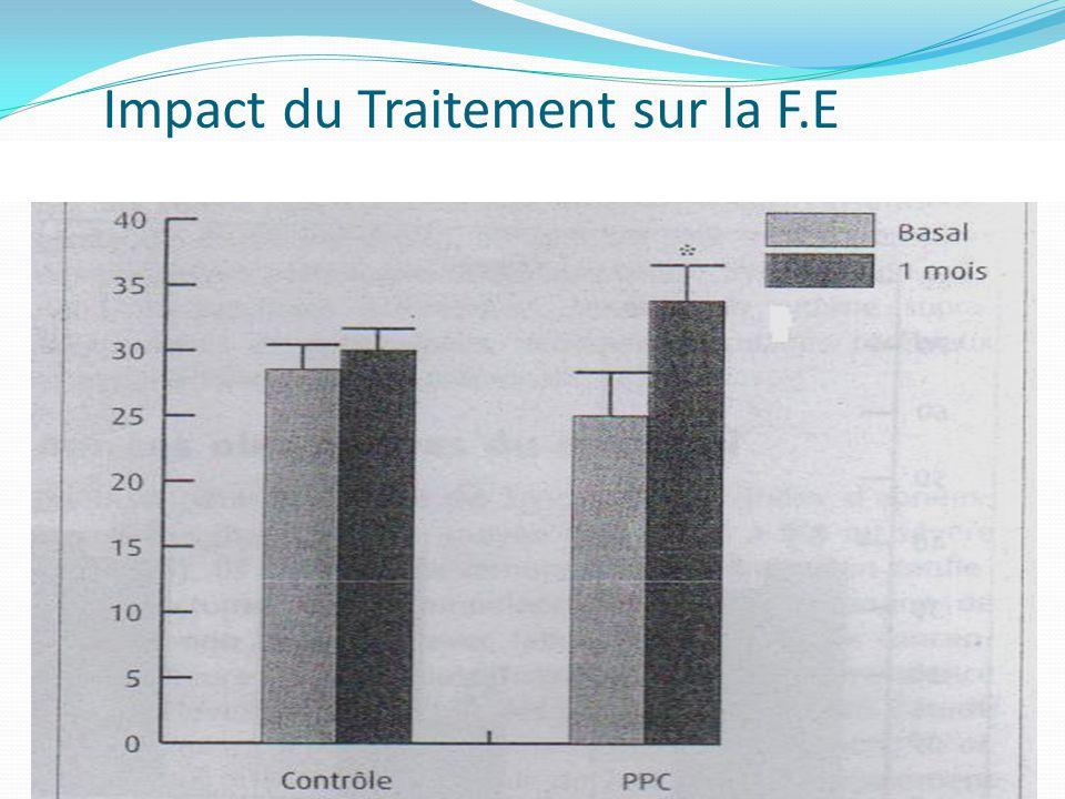 Impact du Traitement sur la F.E