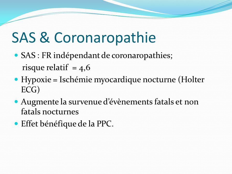 SAS & Coronaropathie SAS : FR indépendant de coronaropathies;