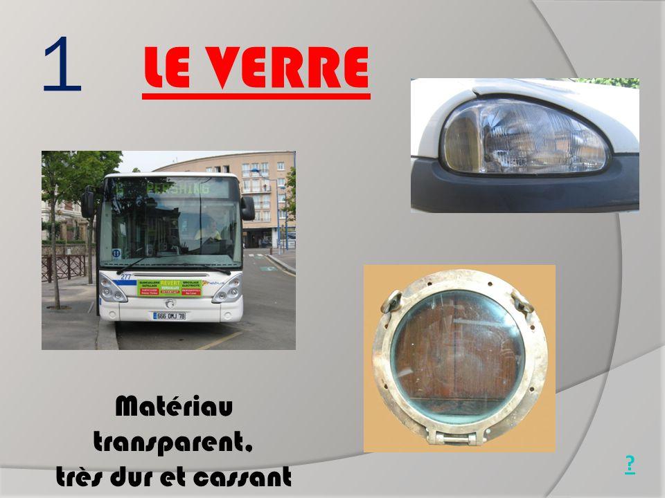 1 LE VERRE Matériau transparent, très dur et cassant Phare de voiture