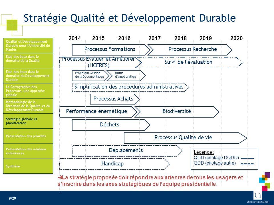 Priorités de la stratégie Qualité et Développement Durable