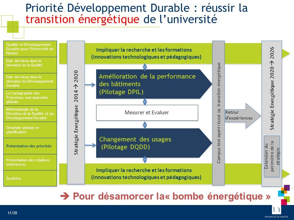 Priorité Qualité : processus Formations (1/3)