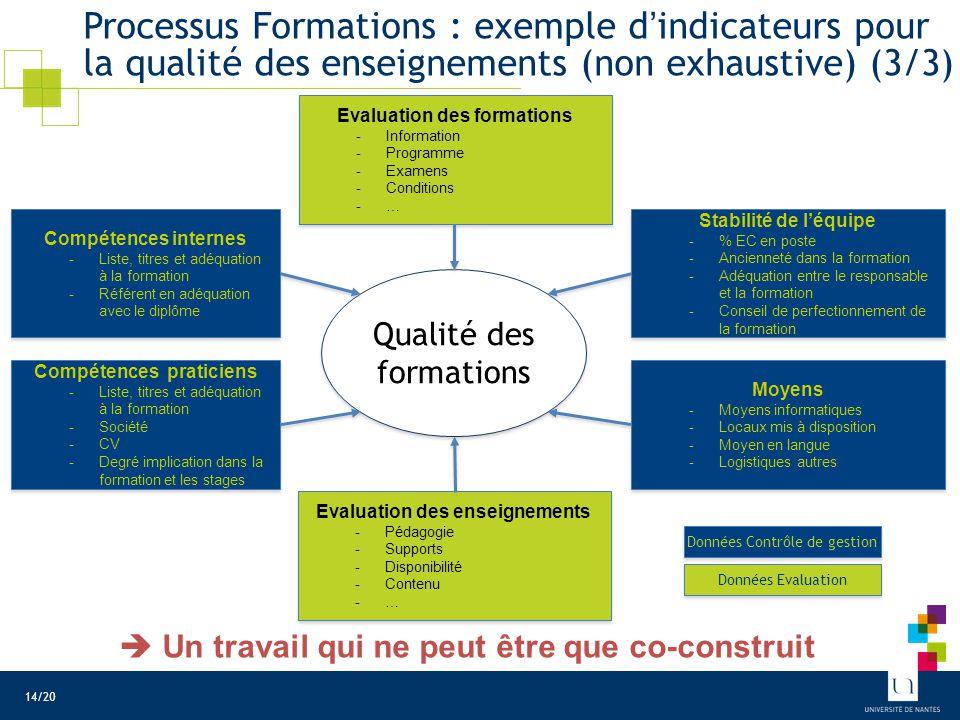 Priorité Qualité : préparation de la prochaine évaluation HCERES