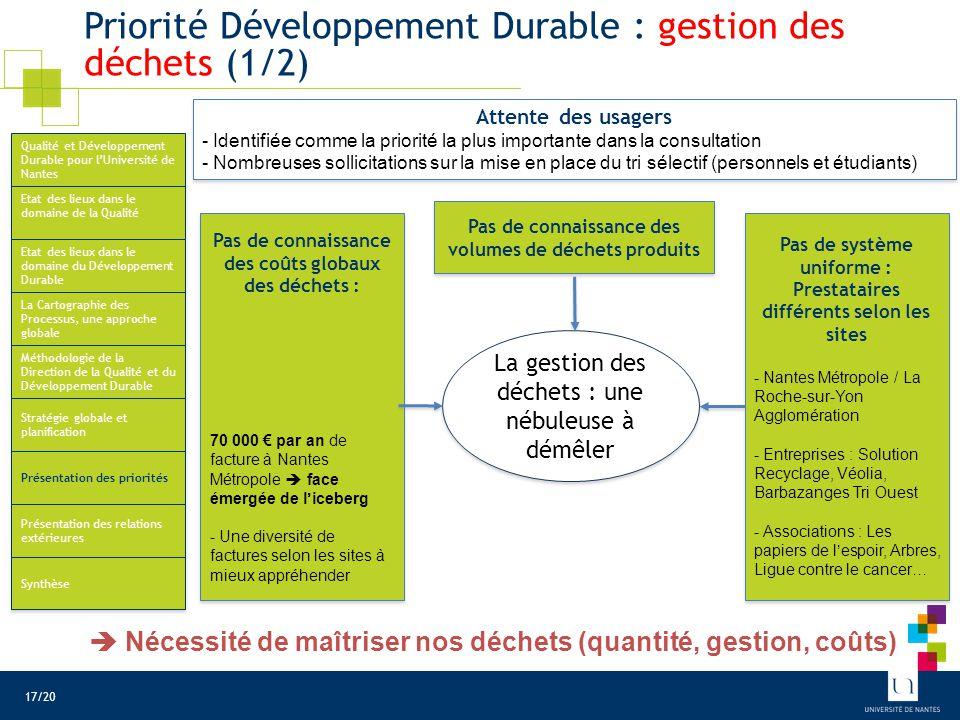 Priorité Développement Durable : gestion des déchets (2/2)