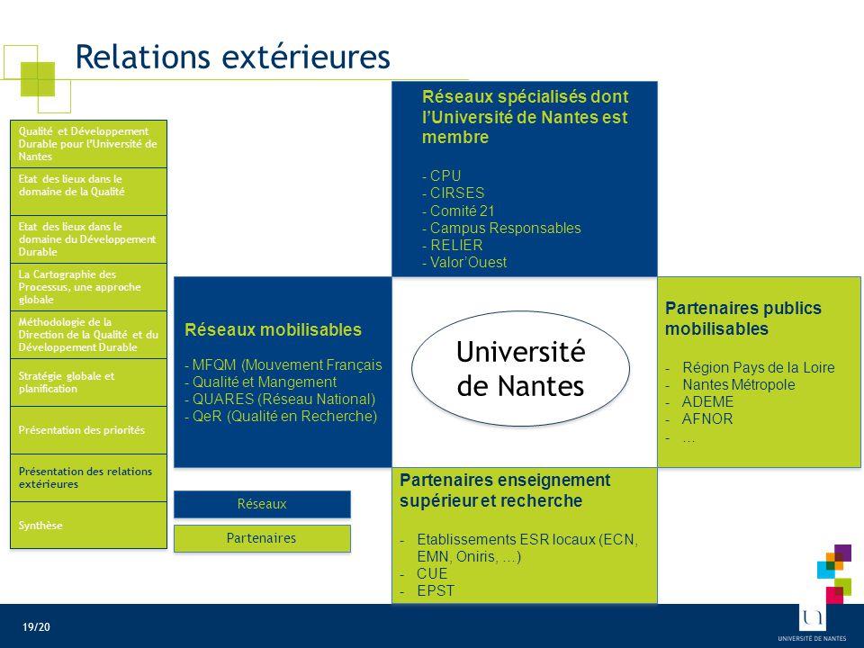 Synthèse Qualité et Développement Durable pour l'Université de Nantes.