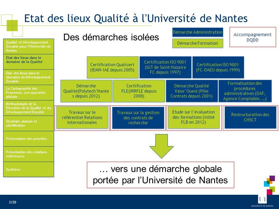 Etat des lieux Développement Durable à l'Université de Nantes (1/2)