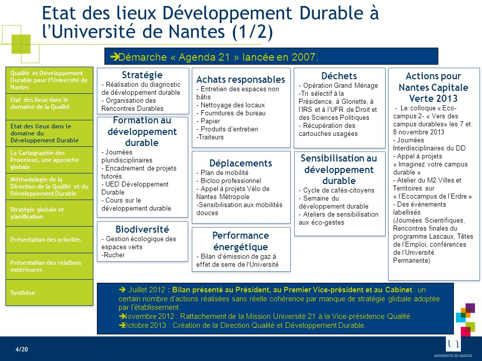 Etat des lieux Développement Durable à l'Université de Nantes (2/2)