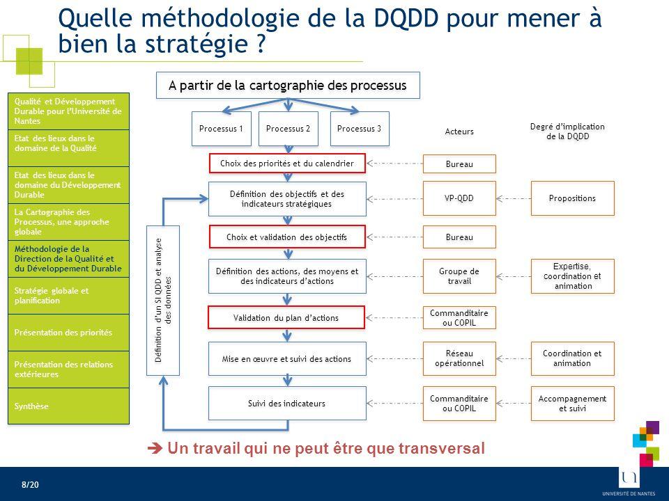 Stratégie Qualité et Développement Durable