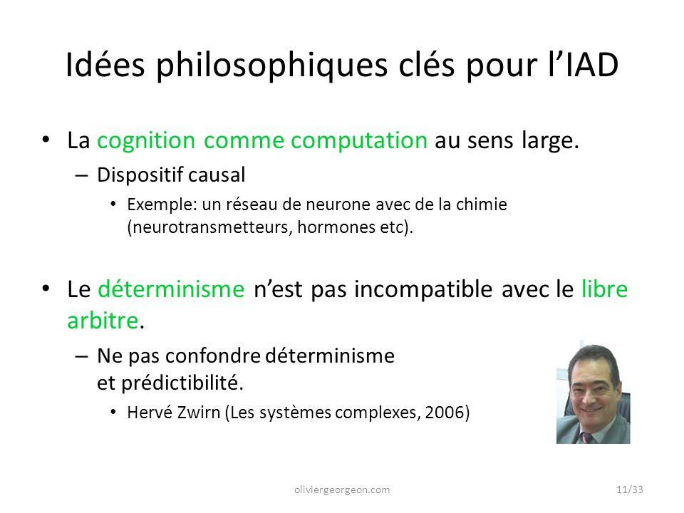 Idées philosophiques clés pour l'IAD