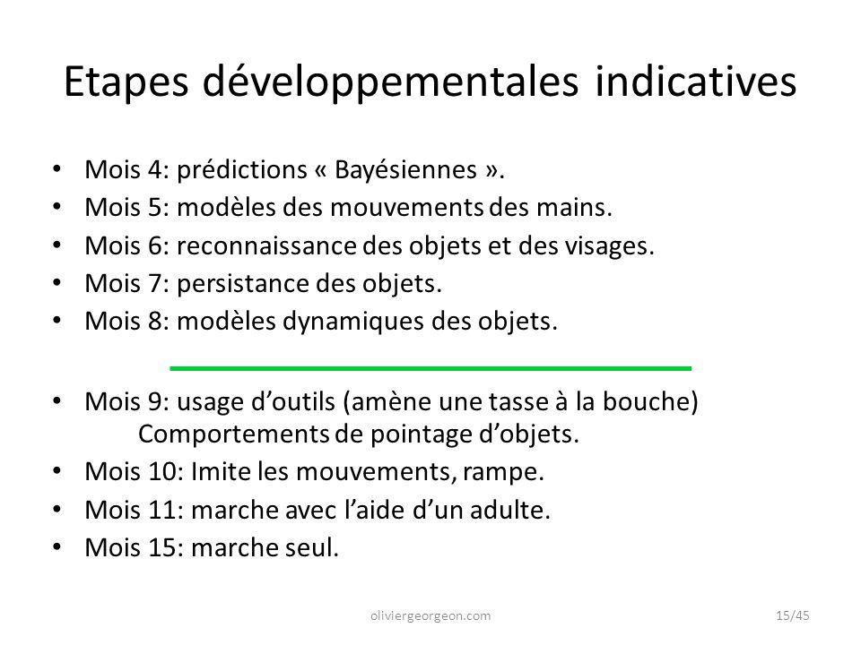 Etapes développementales indicatives