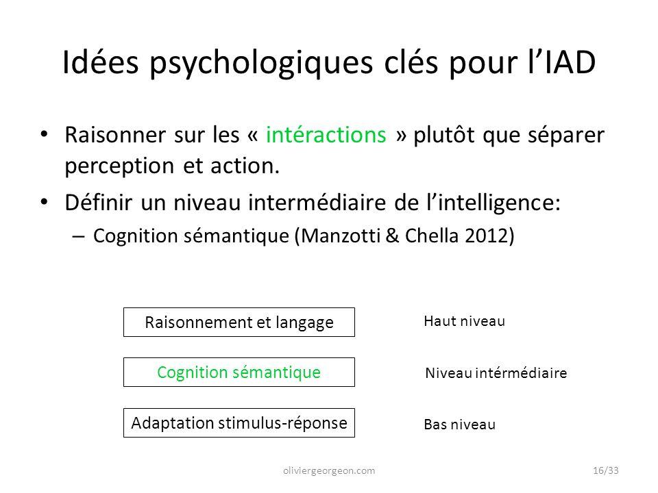 Idées psychologiques clés pour l'IAD