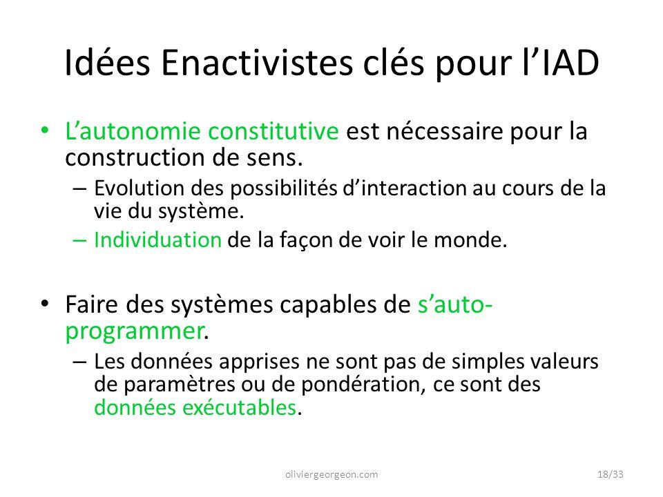 Idées Enactivistes clés pour l'IAD