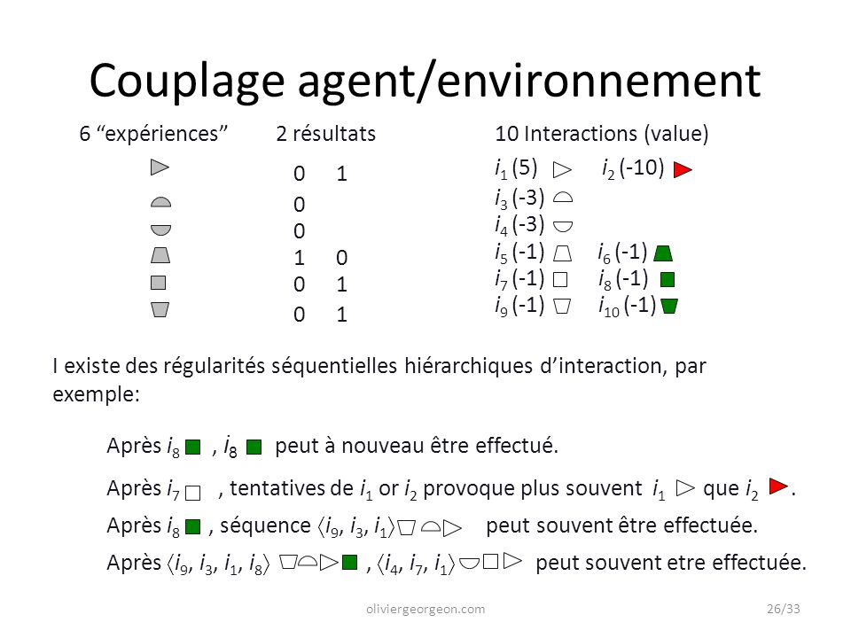 Couplage agent/environnement