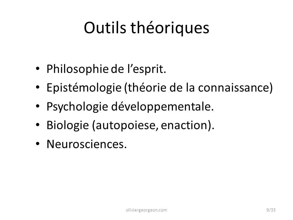 Outils théoriques Philosophie de l'esprit.