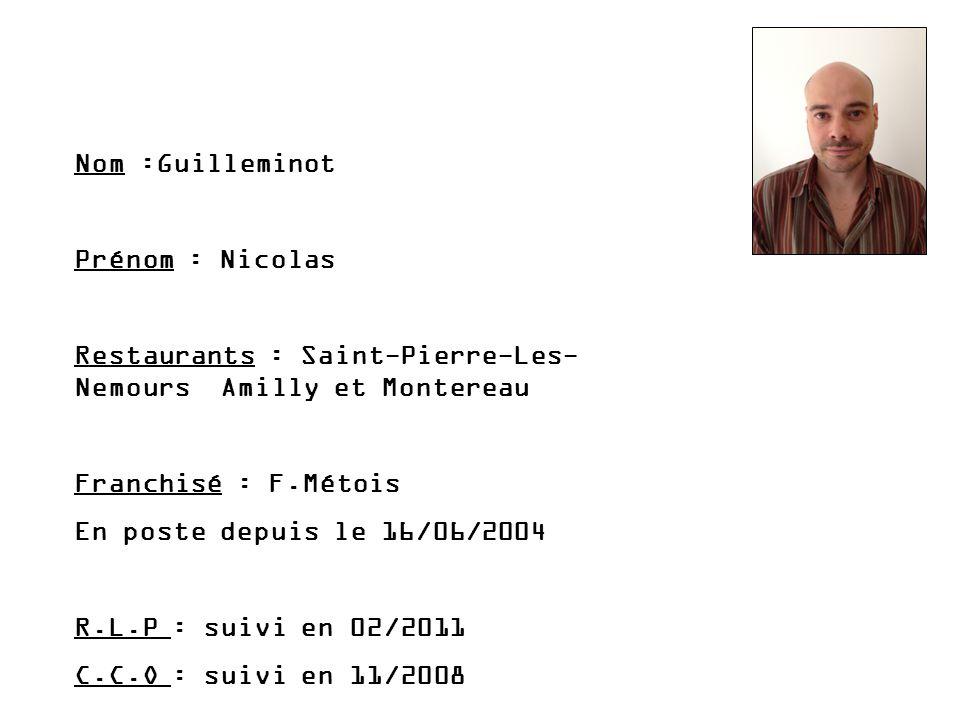 Nom :Guilleminot Prénom : Nicolas. Restaurants : Saint-Pierre-Les-Nemours Amilly et Montereau. Franchisé : F.Métois.